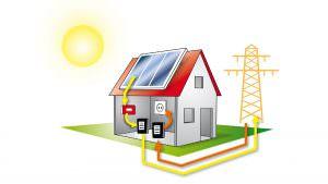 Fotóvillamos energiahasznosítás