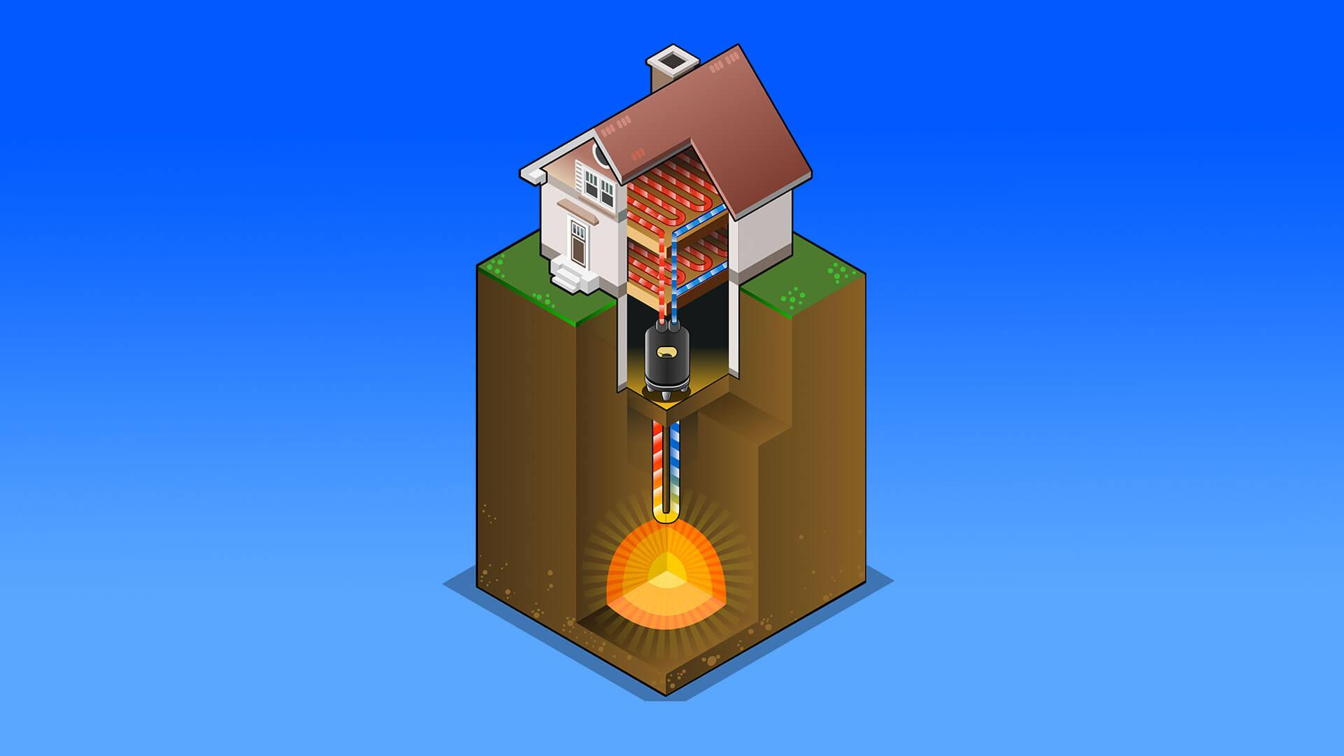 geotermikus fűtés elemei a talajszonda és a talajkollektor