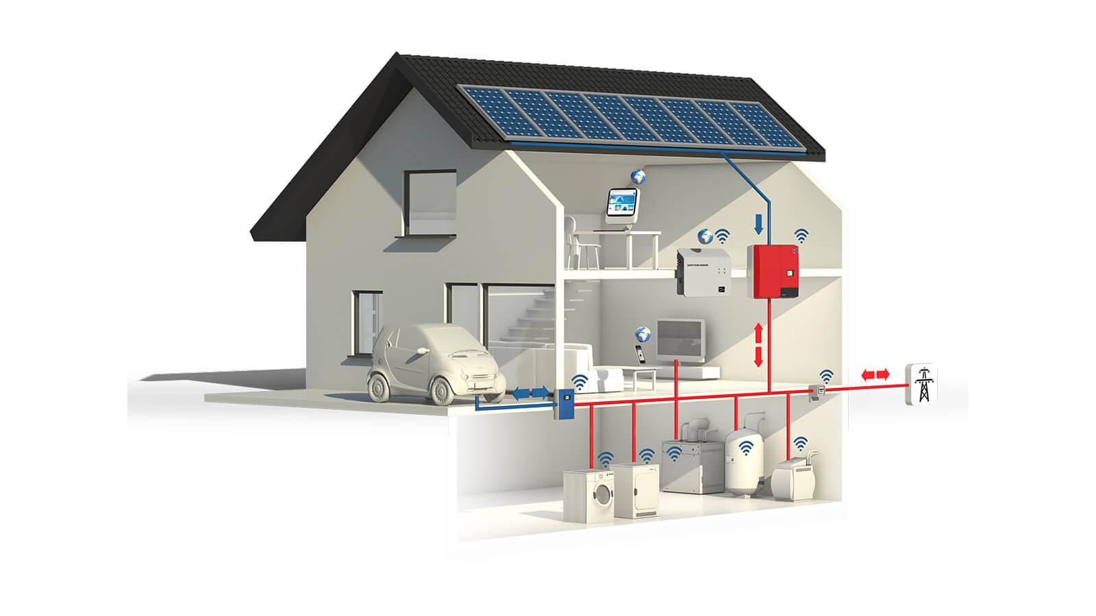 Miért éri meg a napelem rendszer családi házra beruházás?