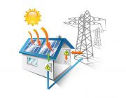 A napelemekre vonatkozó öt tévhit