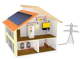A hálózatra visszatápláló napelemes rendszer működése.