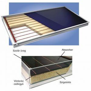 A napkollektor panel elnyelő lemezének szerkezeti rajza.