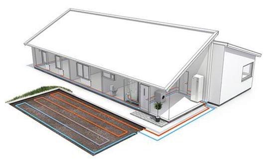 geotermikus hőszivattyú, geotermikus fűtés, elektromos fűtés, talajkollektor